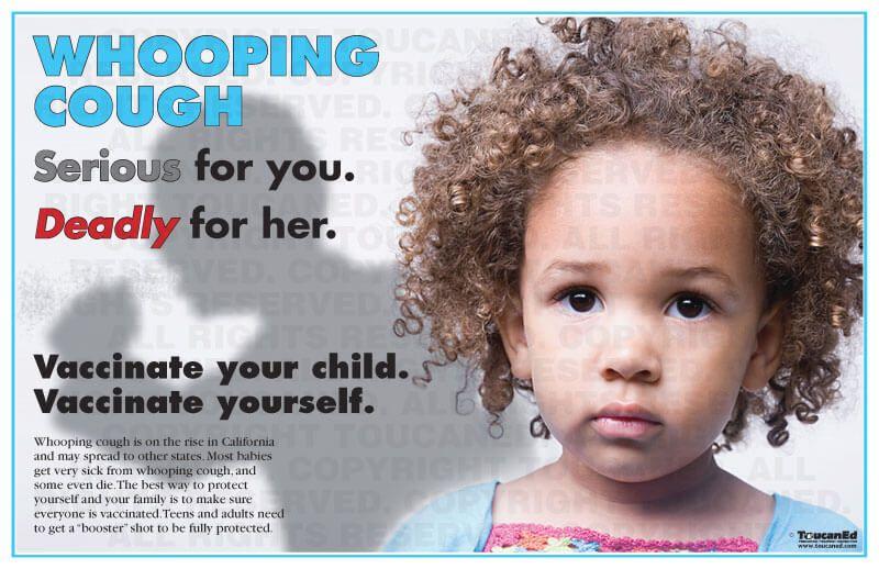 Επανεμφάνιση με αυξημένη συχνότητα του κοκκύτη ή παροξυσμικού βήχα (whopping cough) στα παιδιά