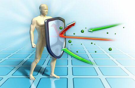 Νέες μορφές ανοσοθεραπείας για την δραστική αντιμετώπιση της αλλεργίας και του άσθματος