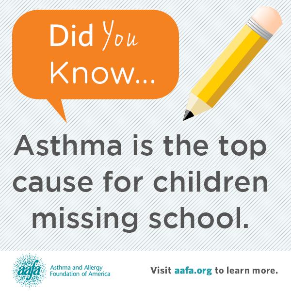 Άσθμα: τι πρέπει να ξέρουν οι γονείς για την αποφυγή απουσιών στο σχολείο;