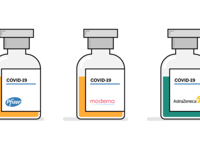 Ποιά η διαφορά μεταξύ των δύο εμβολίων;